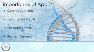 APOE4 and alzheimers