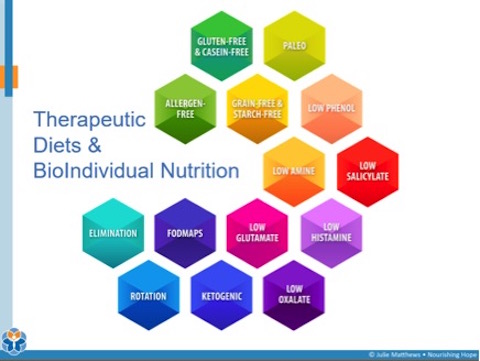 therapeutic-diets-1