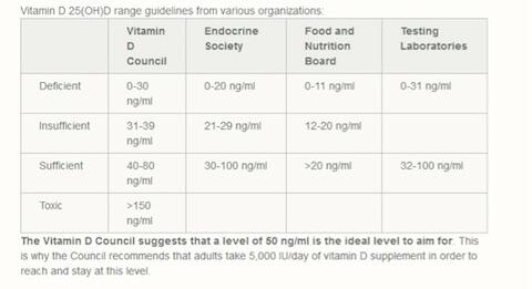 vitamin-d-2