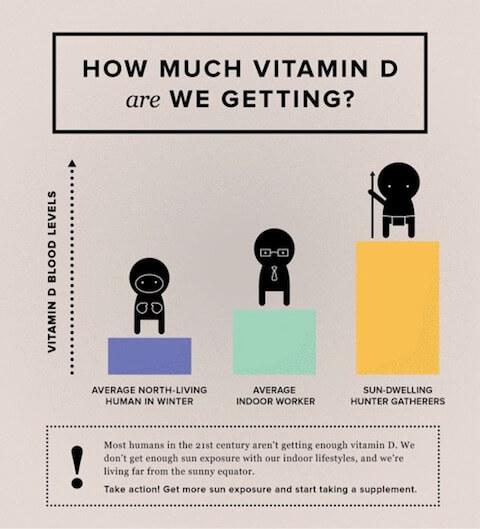 vitamin-d-4