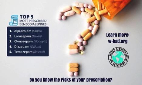 World Benzodiazepine Awareness Day 2017: Awareness and