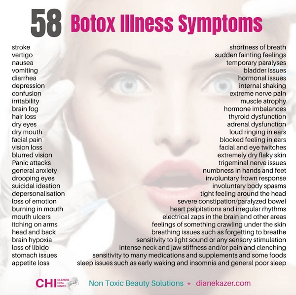 58 botox illness symptoms